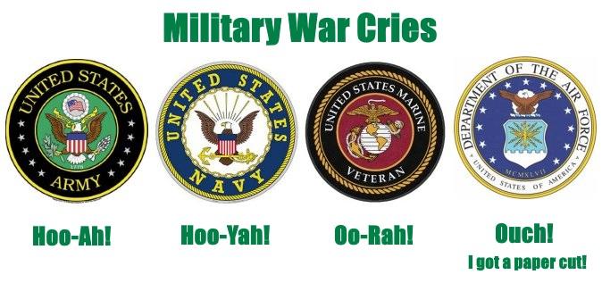 Militärische Schlachtrufe