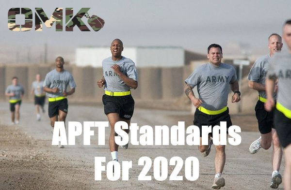 Army Apft Standards For Males And Females Updated 2020
